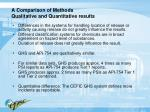 a comparison of methods qualitative and quantitative results