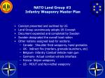 nato land group 3 infantry weaponry master plan