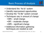 basic process of analysis