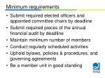 minimum requirements11