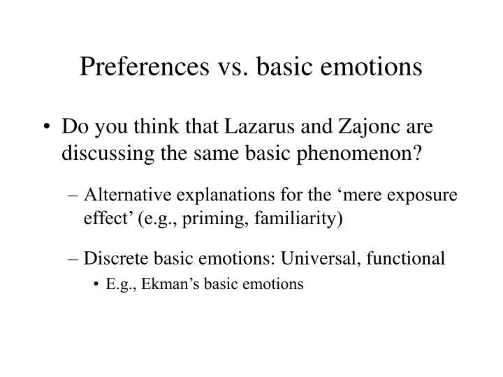 ekmans six basic emotions list amp definitions video - 720×540