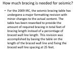 how much bracing is needed for seismic