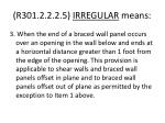 r301 2 2 2 5 irregular means19