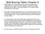 wall bracing tables chapter 6