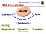 kos generalization