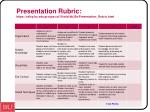 presentation rubric https celop bu edu groups ccf10 wiki bb35a presentation rubric html