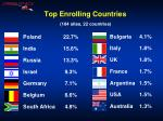 top enrolling countries