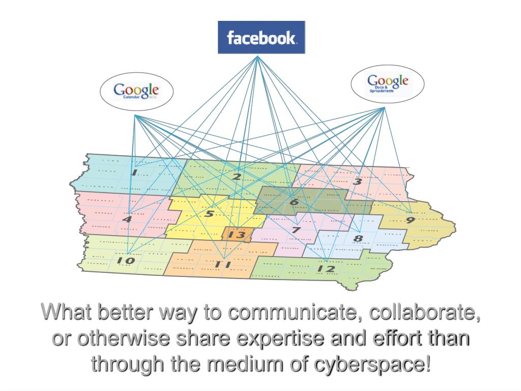 What better way to communicate, collaborate, or otherwise share expertise and effort than through the medium of cyberspace!