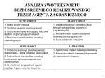 analiza swot eksportu bezpo redniego realizowanego przez agenta zagranicznego