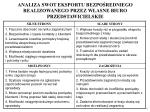 analiza swot eksportu bezpo redniego realizowanego przez w asne biuro przedstawicielskie