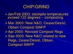 chip grind27