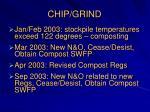 chip grind32