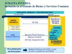 subasta inversa inclusi n en el listado de bienes y servicios comunes