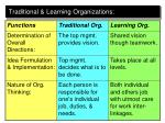 traditional learning organizations