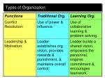 types of organization11