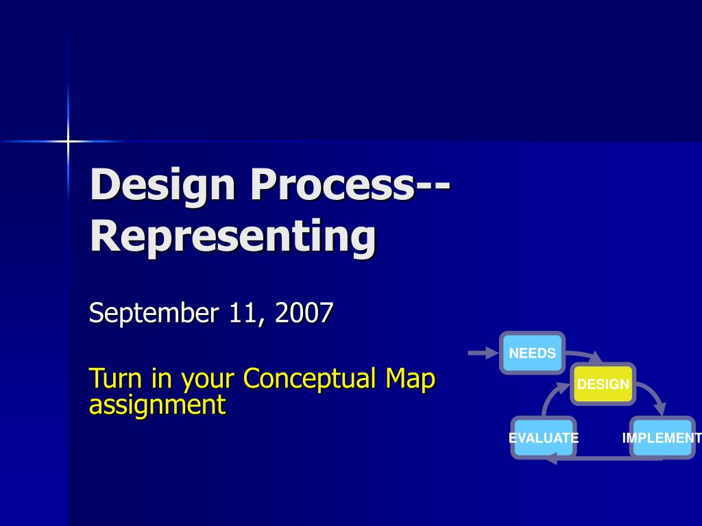 design process representing l.