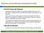 degrees and certificates awarded annually