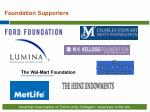 foundation supporters
