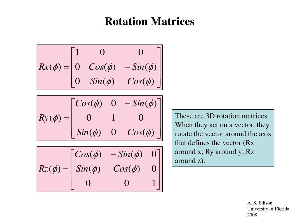 Rotation Matrices