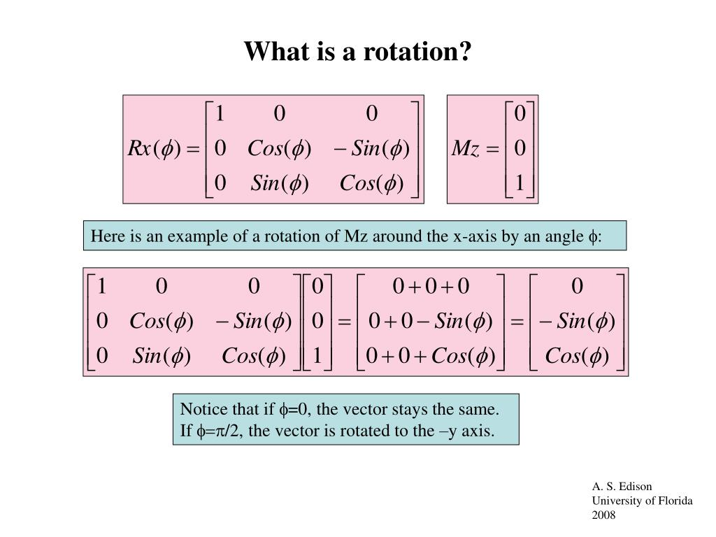 What is a rotation?