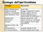 eziologia dell ipertiroidismo