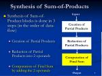 synthesis of sum of products