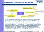 workshops symposium communities