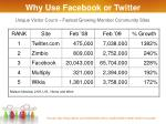 why use facebook or twitter