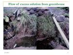 flow of excess solution from greenhouse