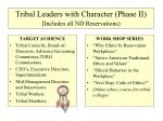 tribal leaders with character phase ii includes all nd reservations