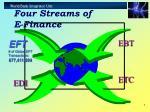 four streams of e finance
