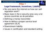 pillar 1 legal framework incentives liability