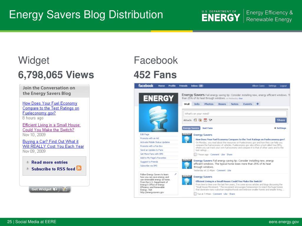 Energy Savers Blog Distribution