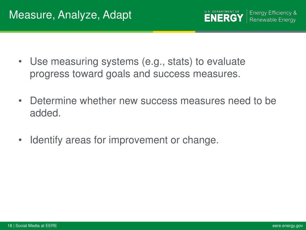 Measure, Analyze, Adapt