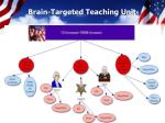 brain targeted teaching unit6