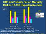 crf and body fat on mortality risk in 13 155 hypertensive men