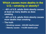 which causes more deaths in the u s smoking or obesity