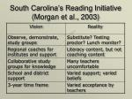 south carolina s reading initiative morgan et al 2003