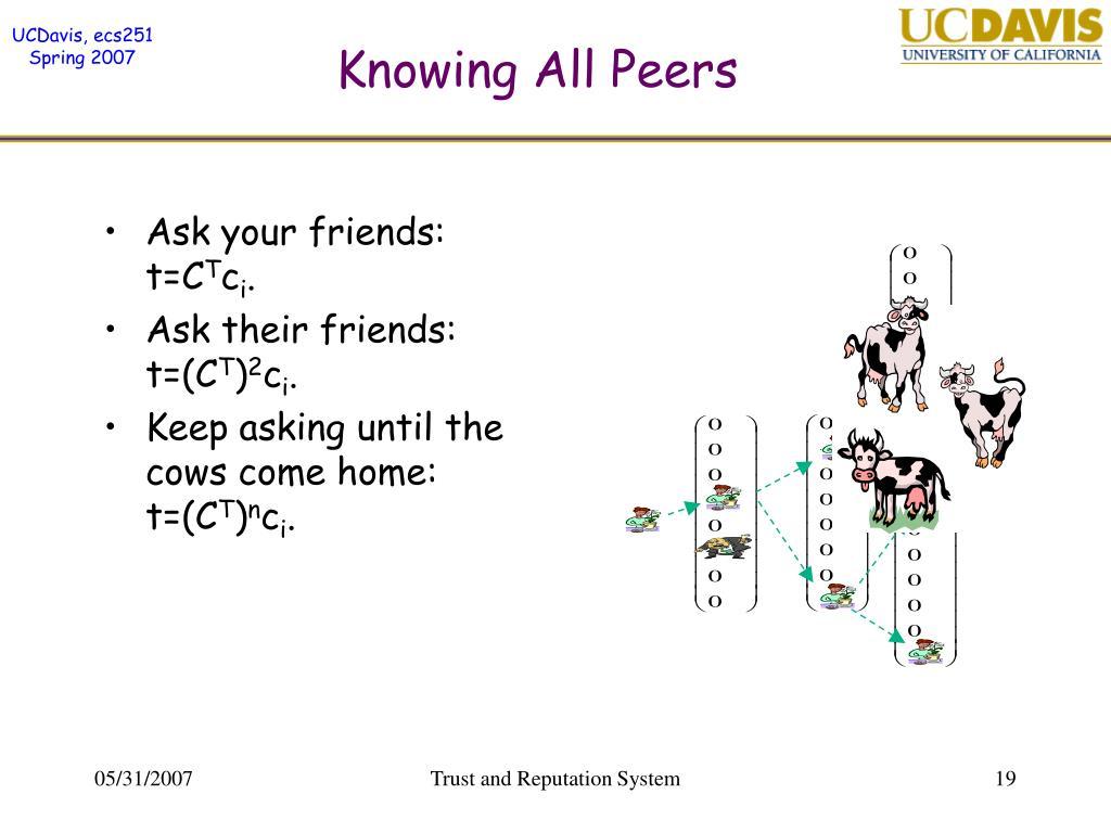 Knowing All Peers