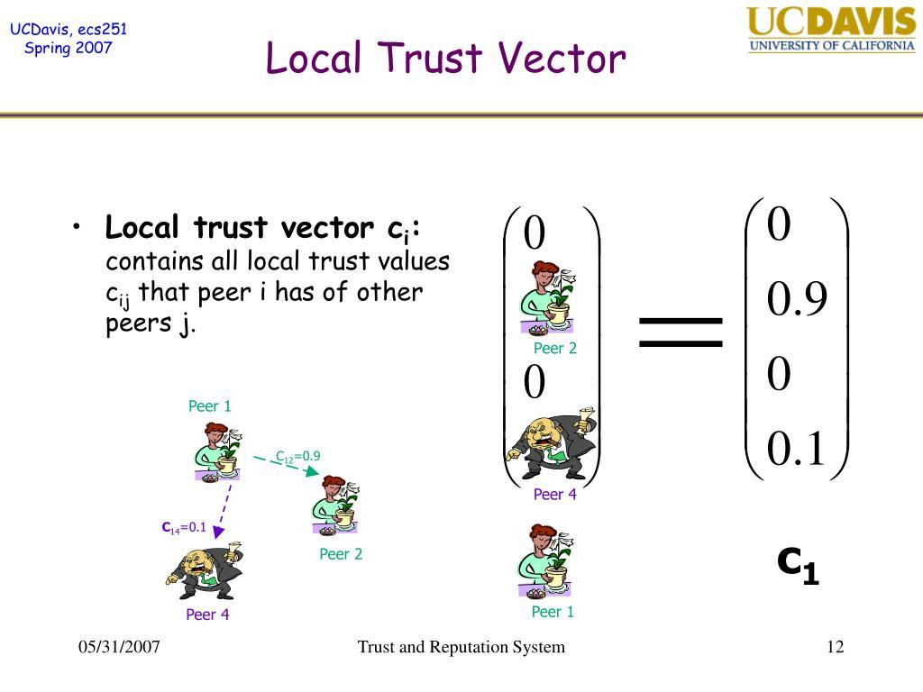 Local Trust Vector