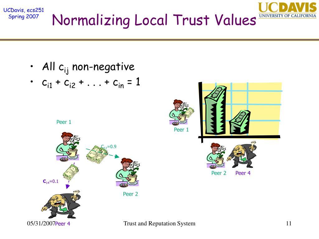 Normalizing Local Trust Values