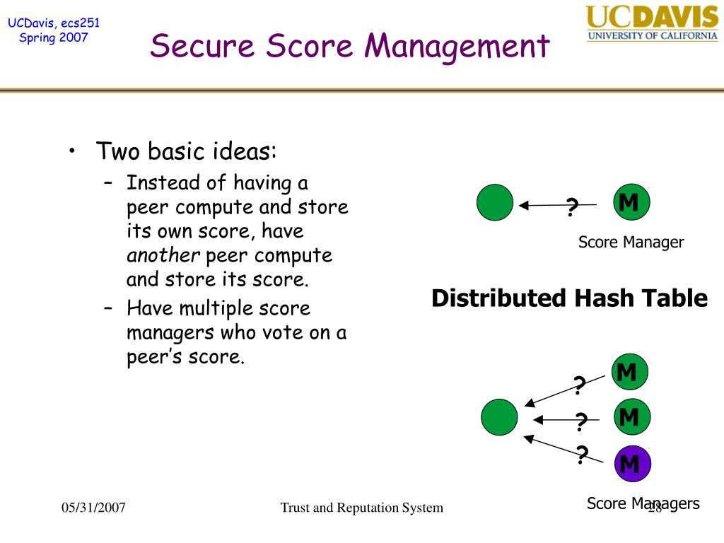 Secure Score Management
