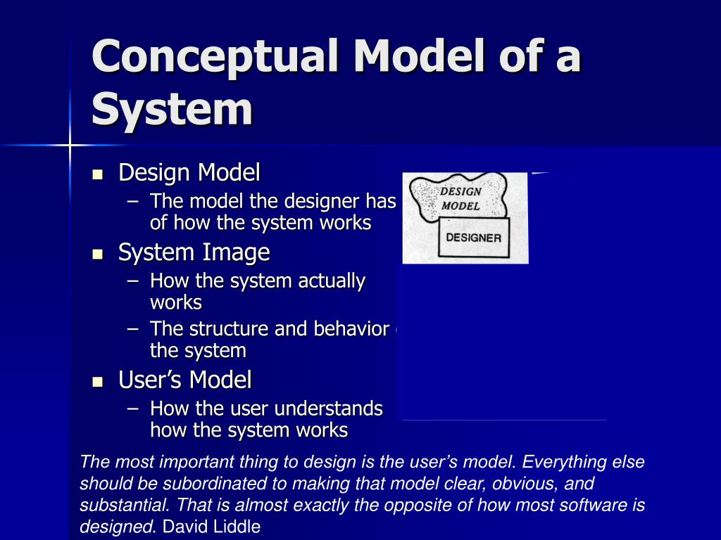 Conceptual Model of a System