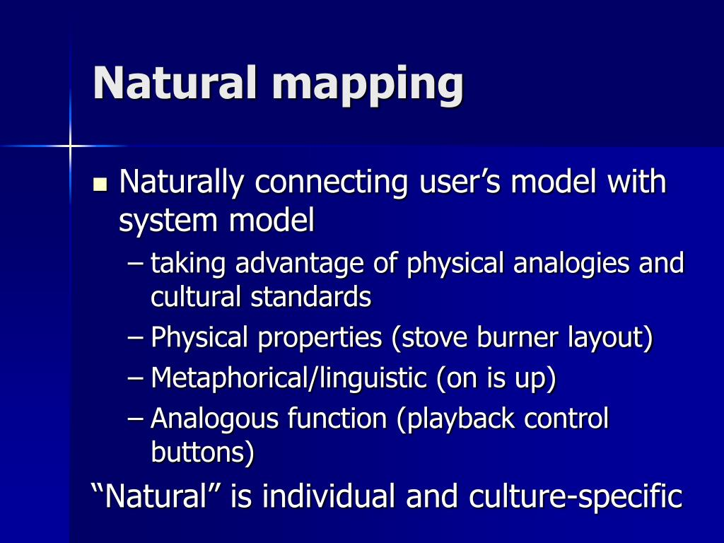 Natural mapping