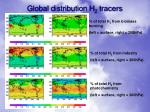 global distribution h 2 tracers