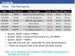 hive performance
