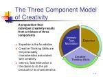 the three component model of creativity