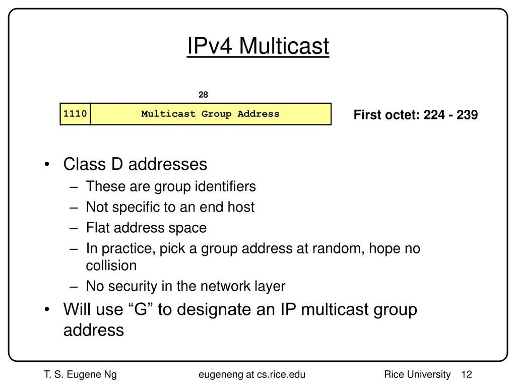 IPv4 Multicast