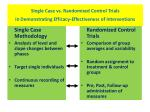 single case vs randomized control trials in demonstrating efficacy effectiveness of interventions