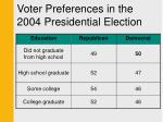 voter preferences in the 2004 presidential election36
